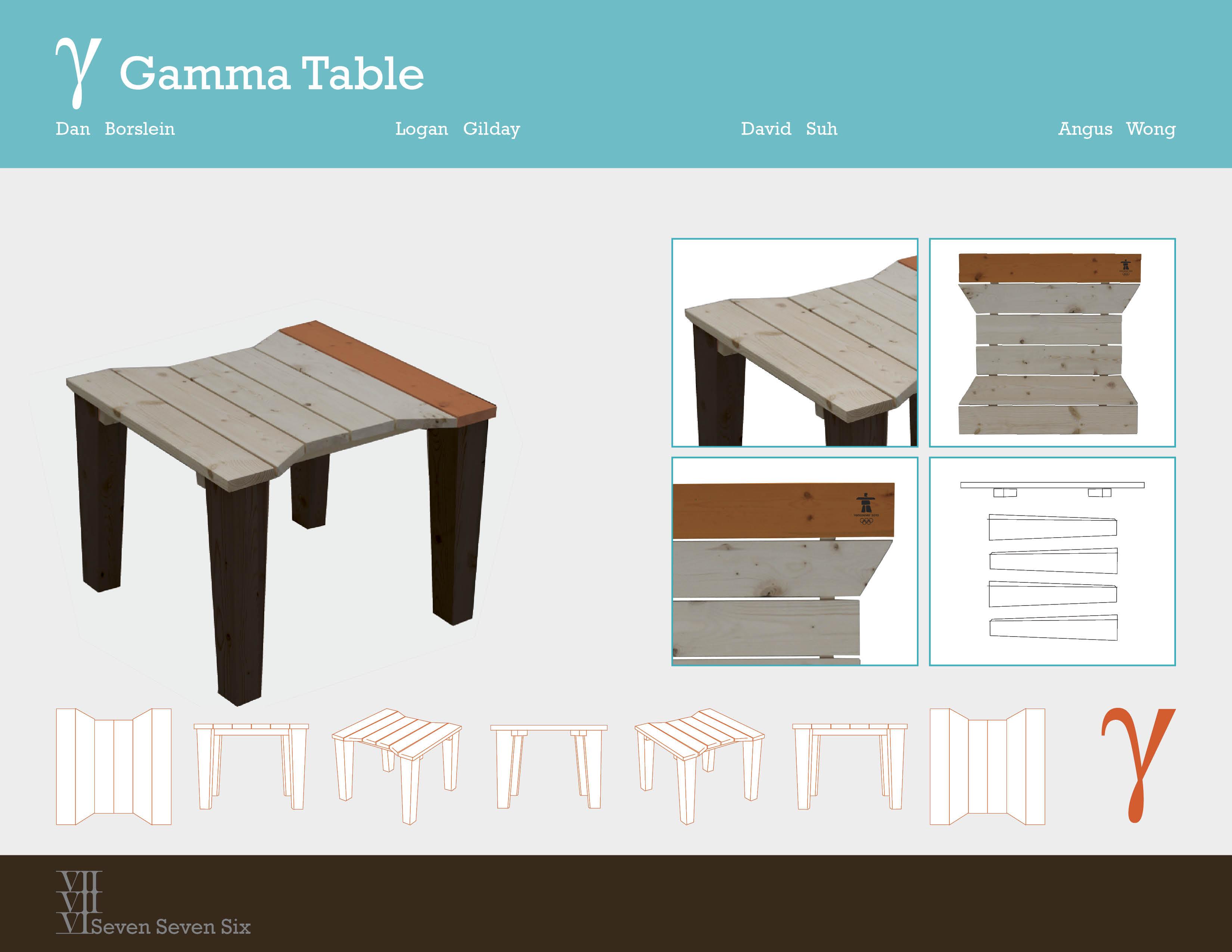 Furniture Design Presentation Board interesting furniture design presentation on decorating